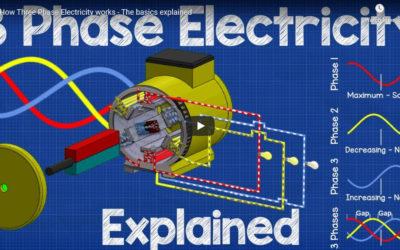 How Three Phase Electricity works – The basics explained