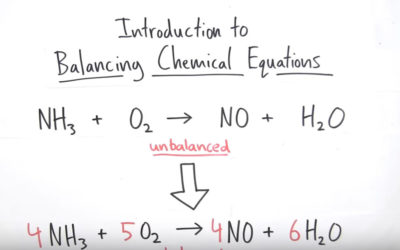 Introduction to Balancing Chemical Equations Video