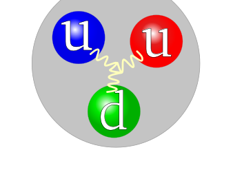 Elementary Particles – submitted by Joe Strever